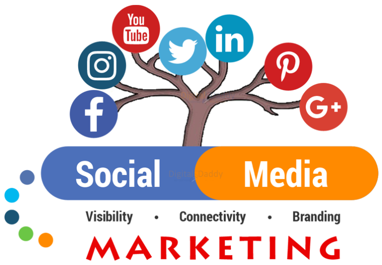 social media marketing new focus films